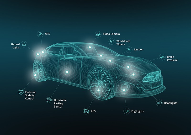 Car sensors used by the HERE data services