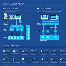 Ingenu Simplifies IoT Deployments Powered by Microsoft Azure