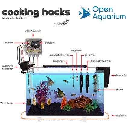 open aquarium