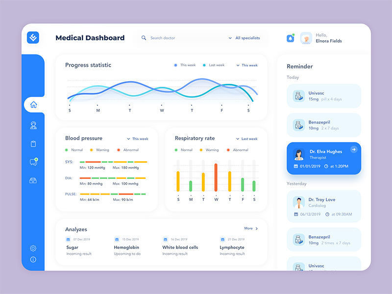 remote health monitoring dashboard